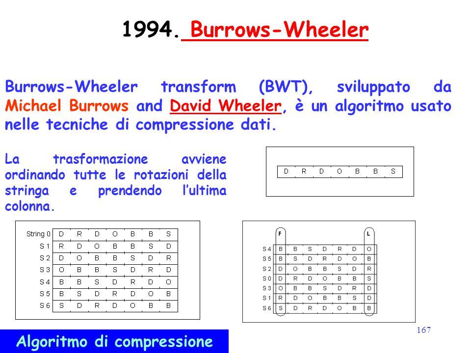Algoritmo di compressione