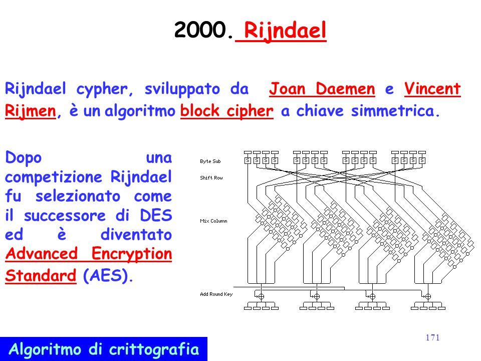 Algoritmo di crittografia