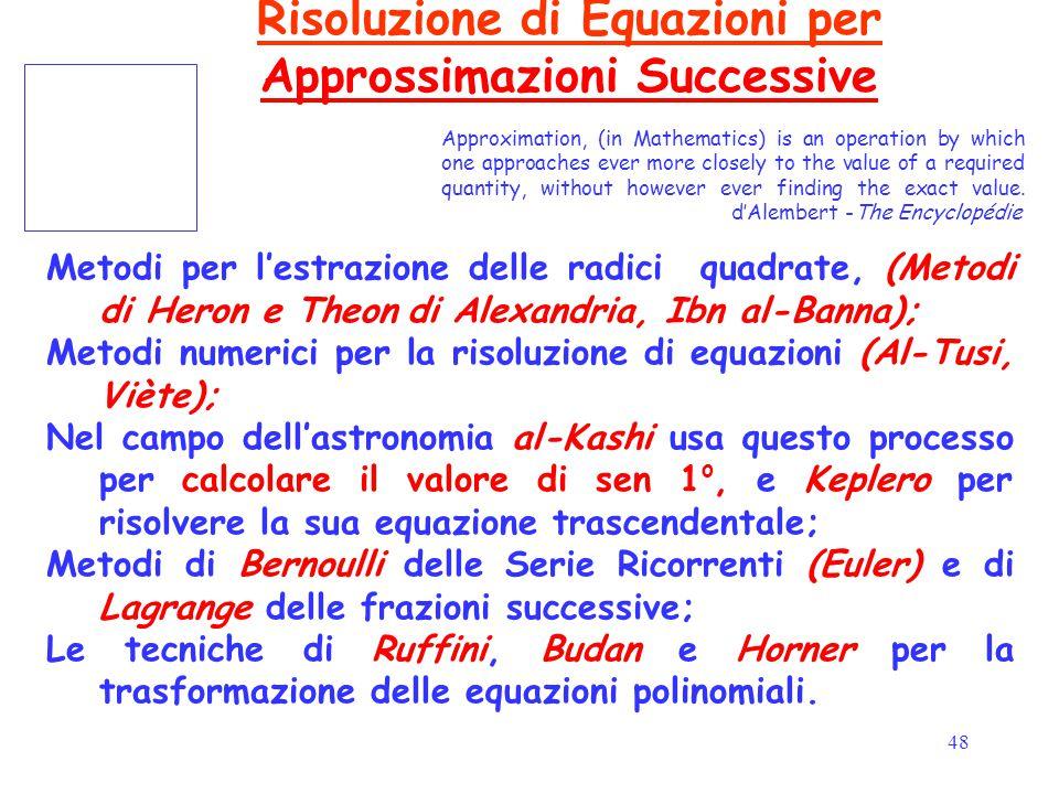 Risoluzione di Equazioni per Approssimazioni Successive