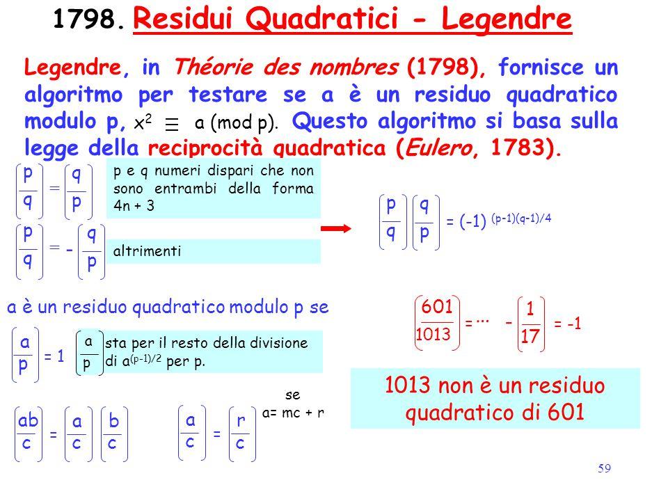 Residui Quadratici - Legendre