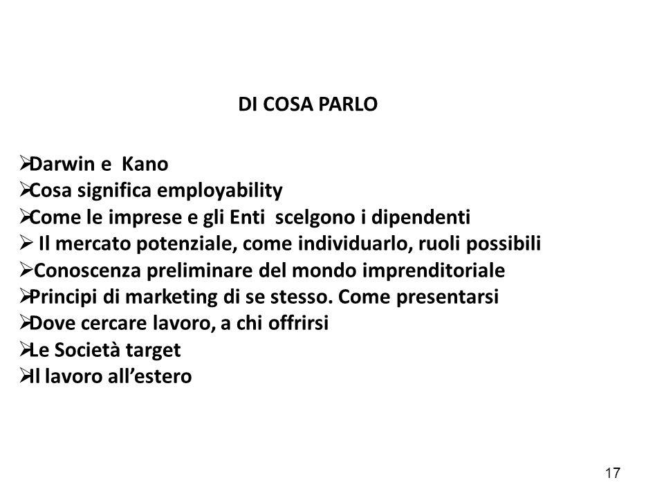 DI COSA PARLO Darwin e Kano. Cosa significa employability Come le imprese e gli Enti scelgono i dipendenti.