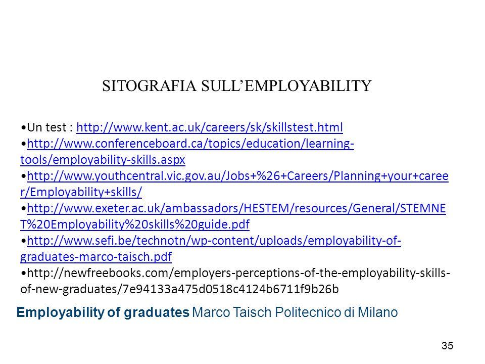 SITOGRAFIA SULL'EMPLOYABILITY