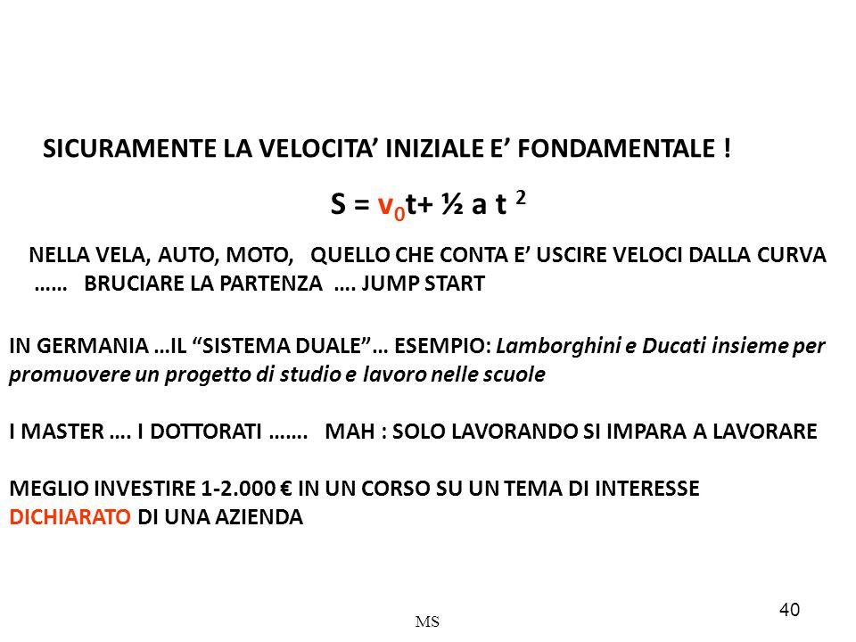 S = v0t+ ½ a t 2 SICURAMENTE LA VELOCITA' INIZIALE E' FONDAMENTALE !