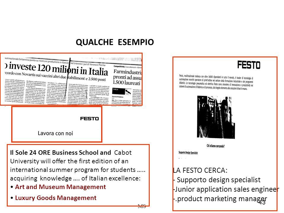 QUALCHE ESEMPIO LA FESTO CERCA: - Supporto design specialist