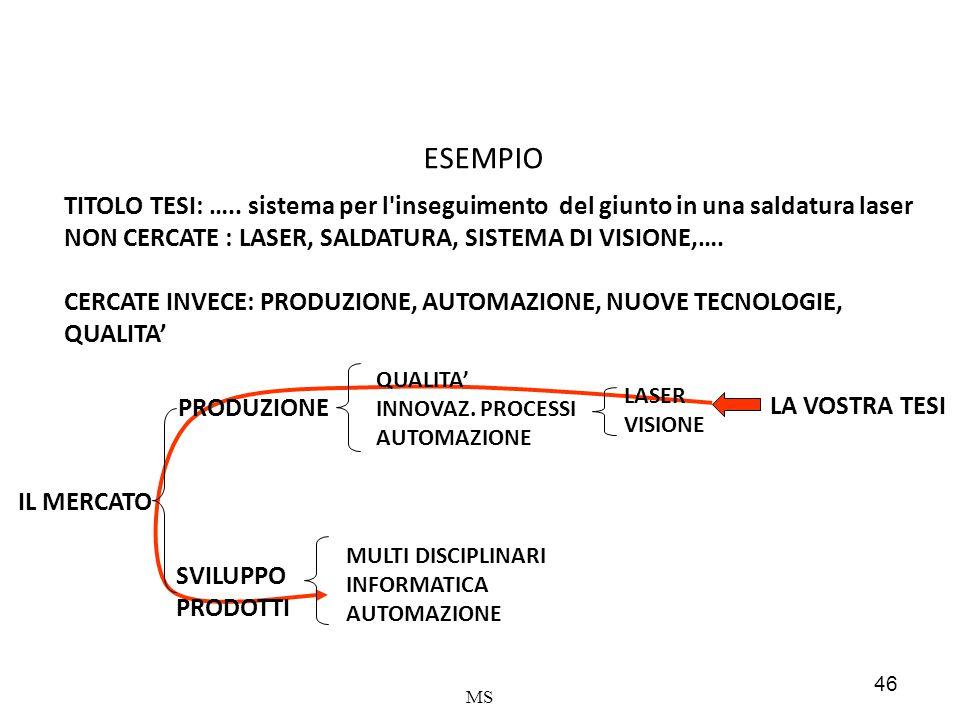 ESEMPIO TITOLO TESI: ….. sistema per l inseguimento del giunto in una saldatura laser. NON CERCATE : LASER, SALDATURA, SISTEMA DI VISIONE,….