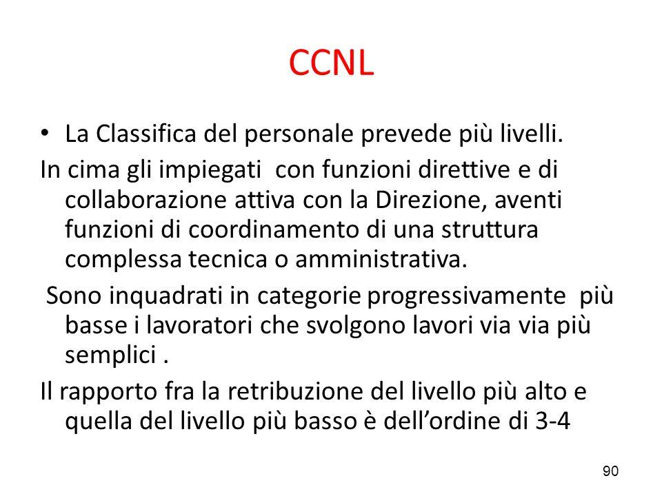 CCNL La Classifica del personale prevede più livelli.