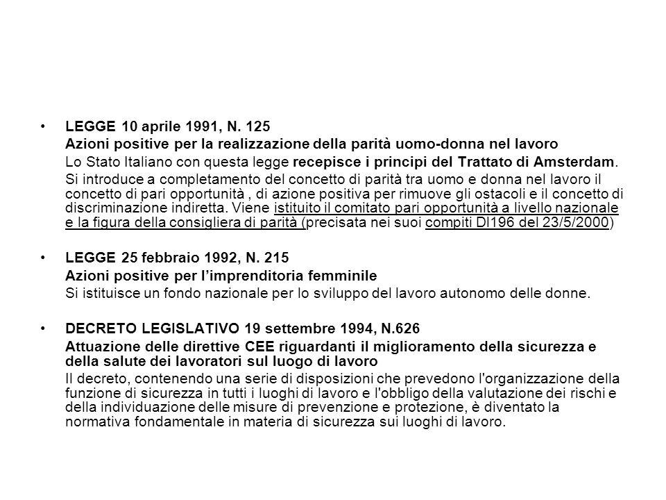LEGGE 10 aprile 1991, N. 125 Azioni positive per la realizzazione della parità uomo-donna nel lavoro.