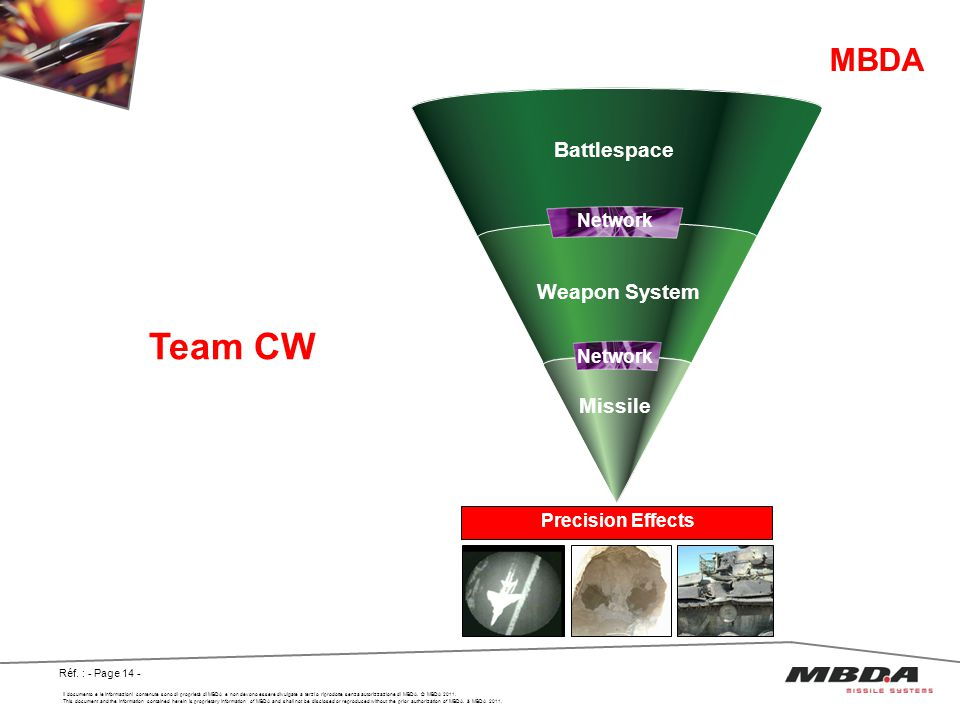 MBDA Team CW Battlespace Weapon System Missile Network Network