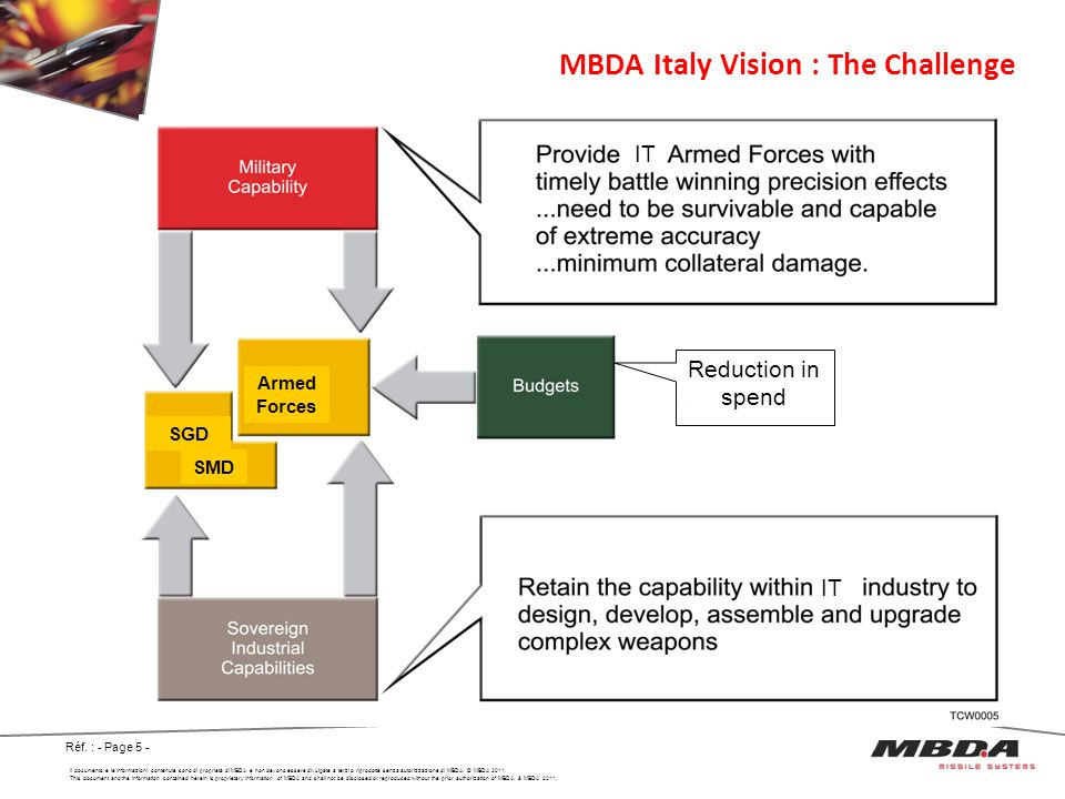 MBDA Italy Vision : The Challenge
