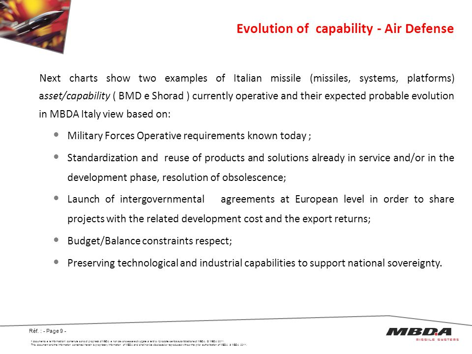 Evolution of capability - Air Defense