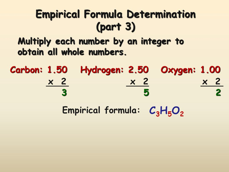 Empirical Formula Determination (part 3)