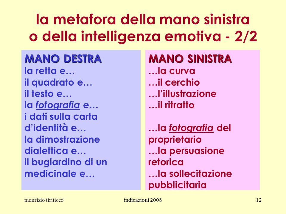la metafora della mano sinistra o della intelligenza emotiva - 2/2