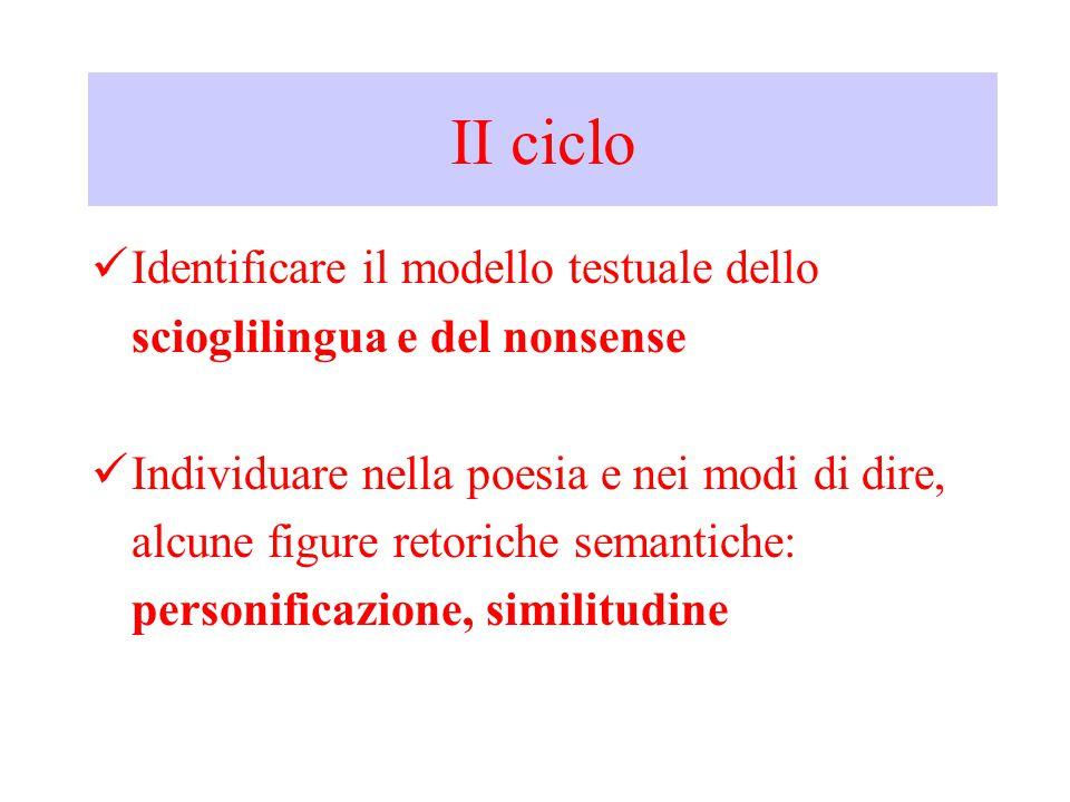 II ciclo Identificare il modello testuale dello