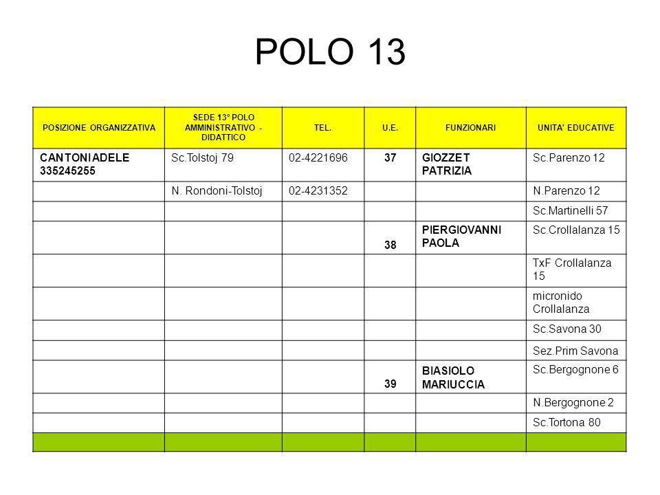 POSIZIONE ORGANIZZATIVA SEDE 13° POLO AMMINISTRATIVO - DIDATTICO