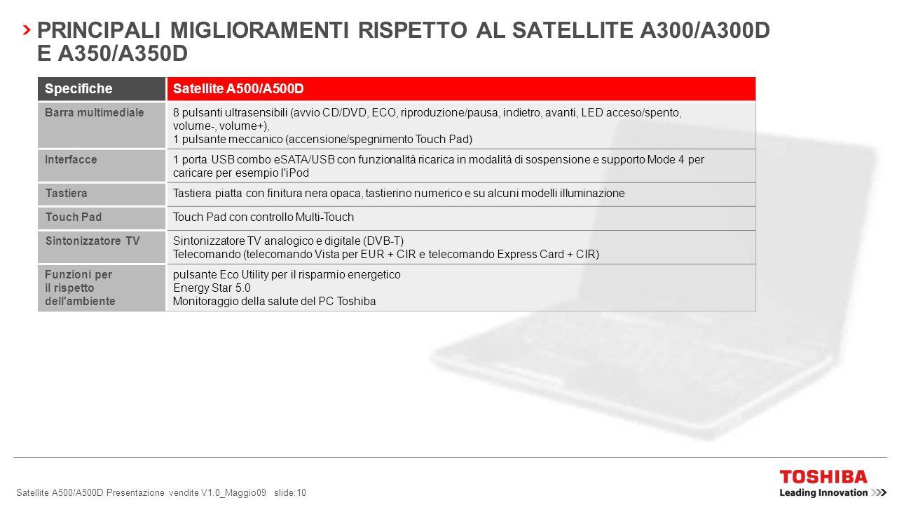 PRINCIPALI MIGLIORAMENTI RISPETTO AL SATELLITE A300/A300D E A350/A350D