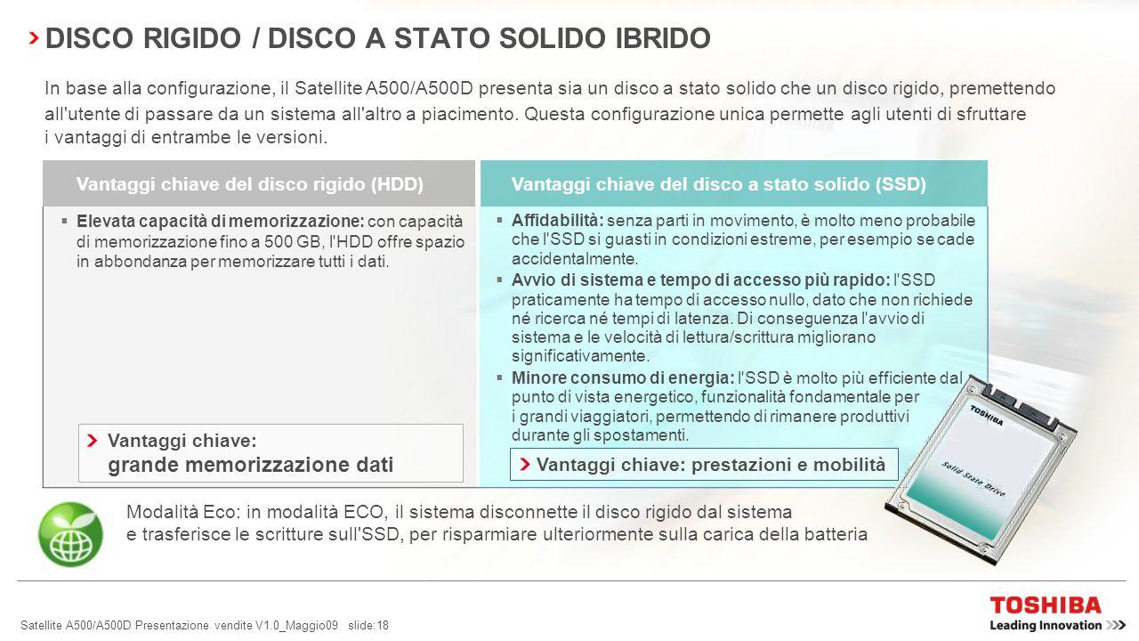 DISCO RIGIDO / DISCO A STATO SOLIDO IBRIDO
