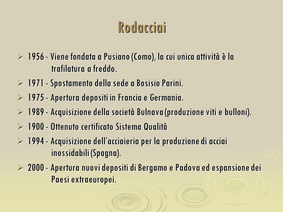 Rodacciai 1956 - Viene fondata a Pusiano (Como), la cui unica attività è la trafilatura a freddo.