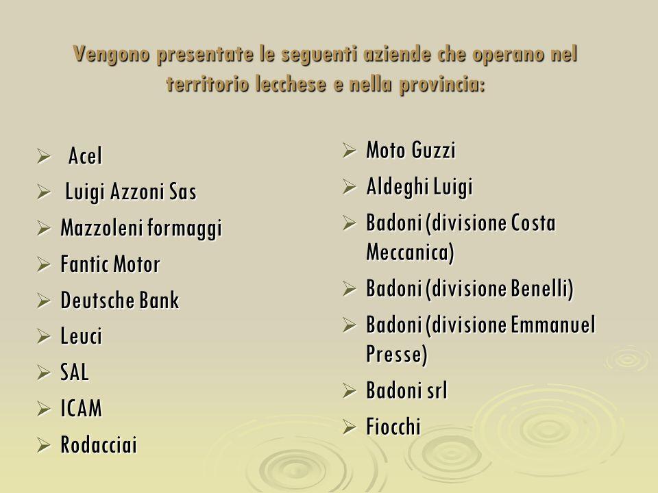 Badoni (divisione Costa Meccanica) Badoni (divisione Benelli)