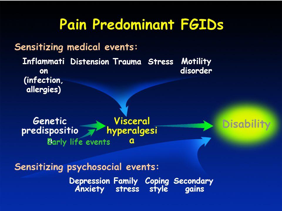 Pain Predominant FGIDs