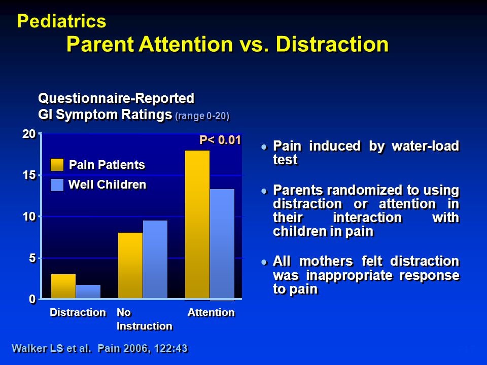 Parent Attention vs. Distraction