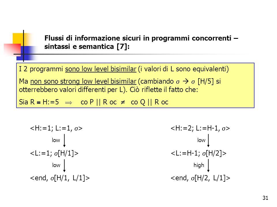 P  H:=1; L:=1 e si definisca    Q  H:=2; L:=H-1
