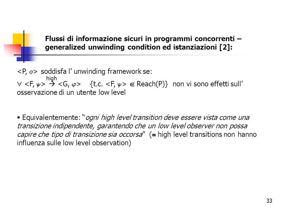 <P, > soddisfa l' unwinding framework se: