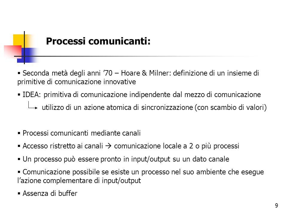 Processi comunicanti: