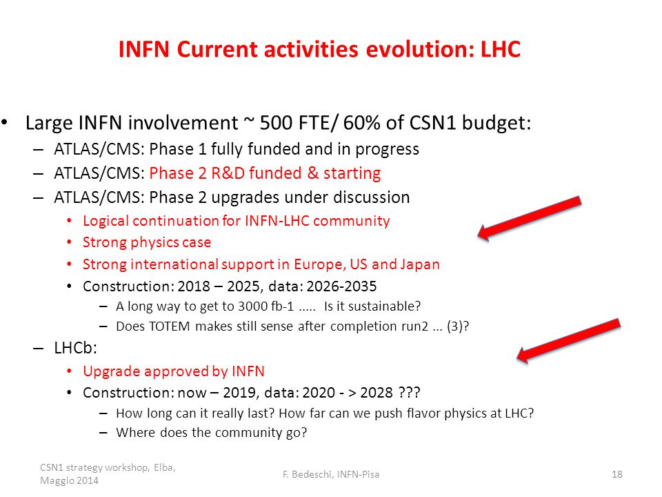 INFN Current activities evolution: LHC