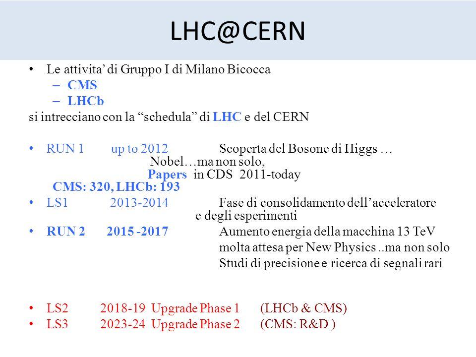 LHC@CERN Le attivita' di Gruppo I di Milano Bicocca CMS LHCb