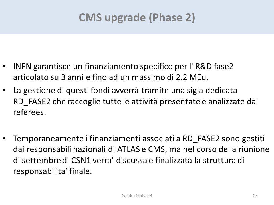 CMS upgrade (Phase 2) INFN garantisce un finanziamento specifico per l R&D fase2 articolato su 3 anni e fino ad un massimo di 2.2 MEu.