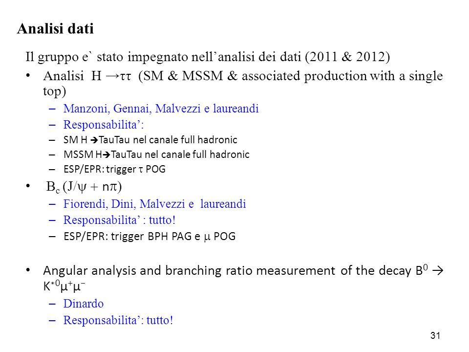 Analisi dati Il gruppo e` stato impegnato nell'analisi dei dati (2011 & 2012) Analisi H →ττ (SM & MSSM & associated production with a single top)