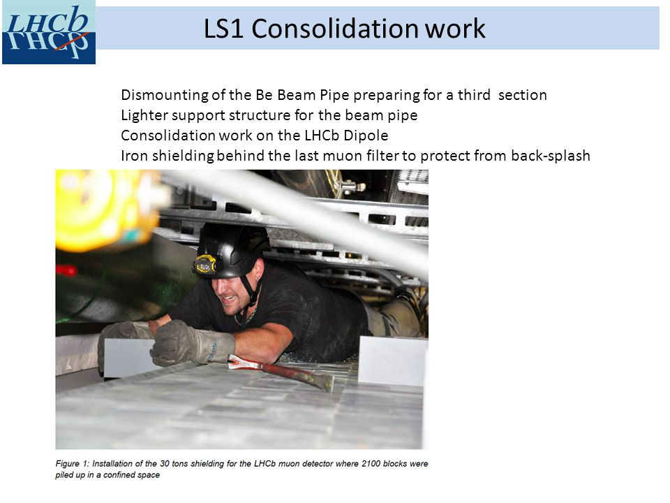 LS1 Consolidation work Dismounting of the Be Beam Pipe preparing for a third section. Lighter support structure for the beam pipe.