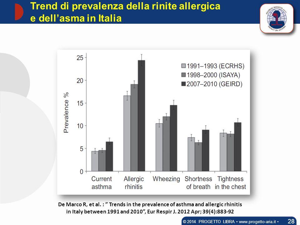 in Italy between 1991 and 2010 , Eur Respir J. 2012 Apr; 39(4):883-92