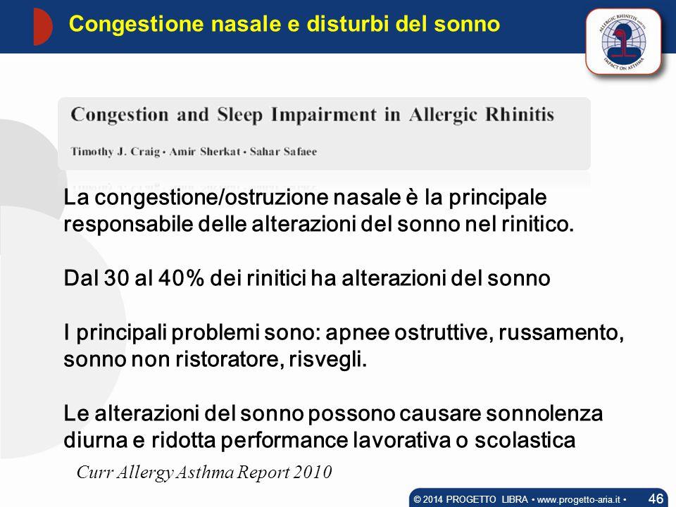 Congestione nasale e disturbi del sonno