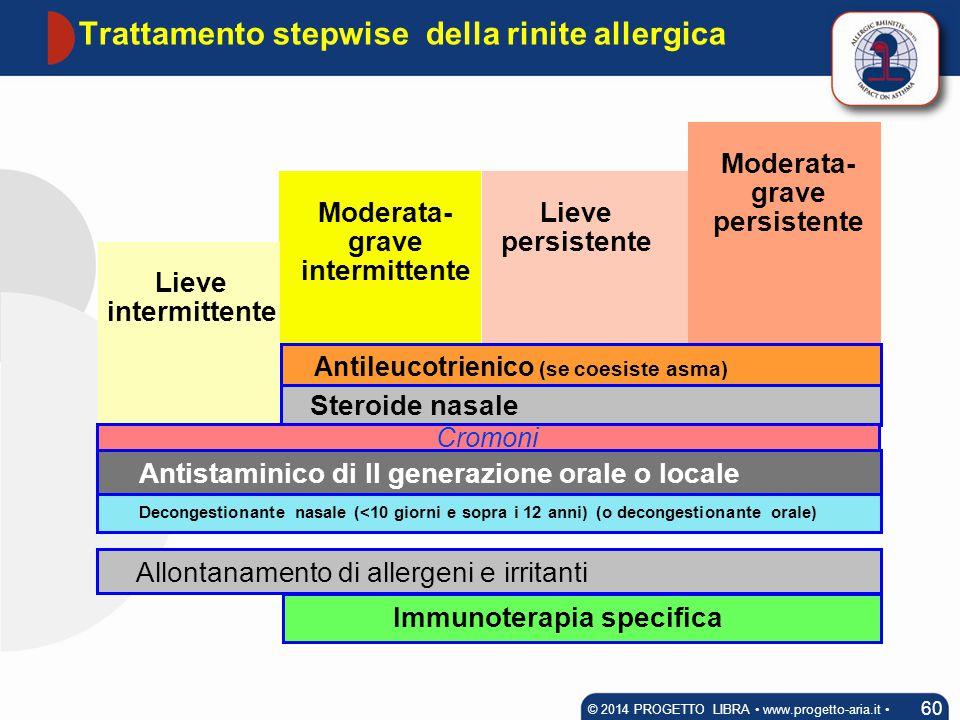Trattamento stepwise della rinite allergica
