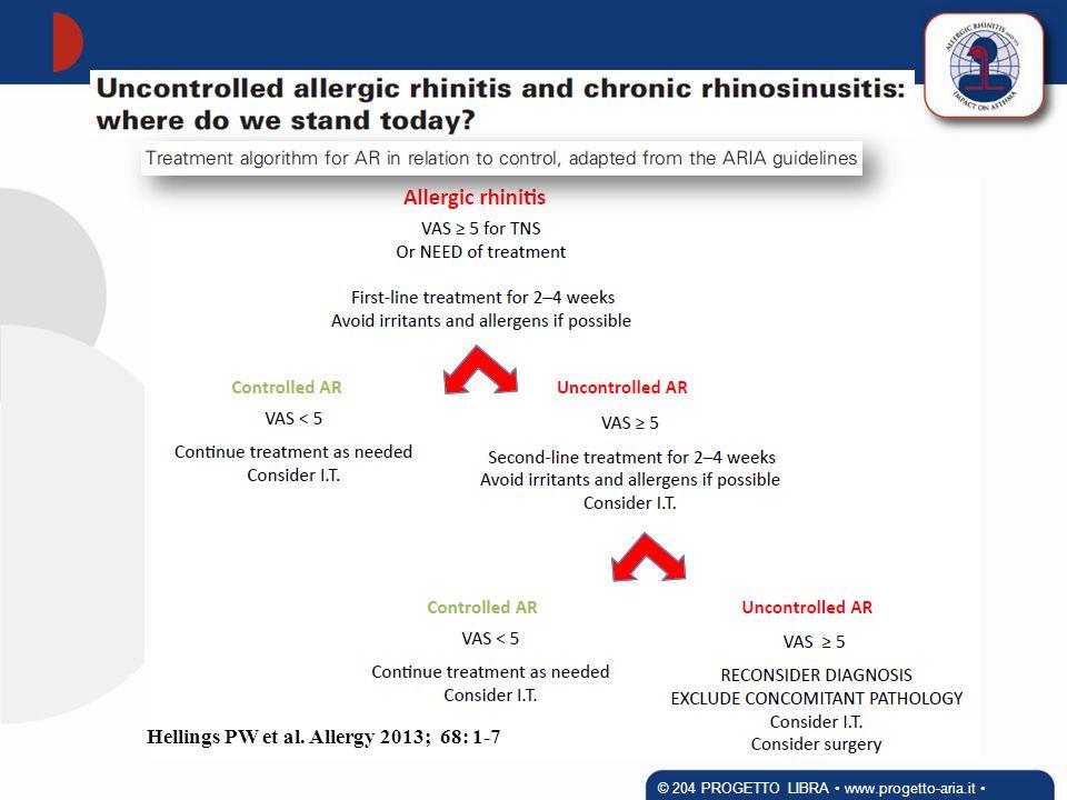 Hellings PW et al. Allergy 2013; 68: 1-7