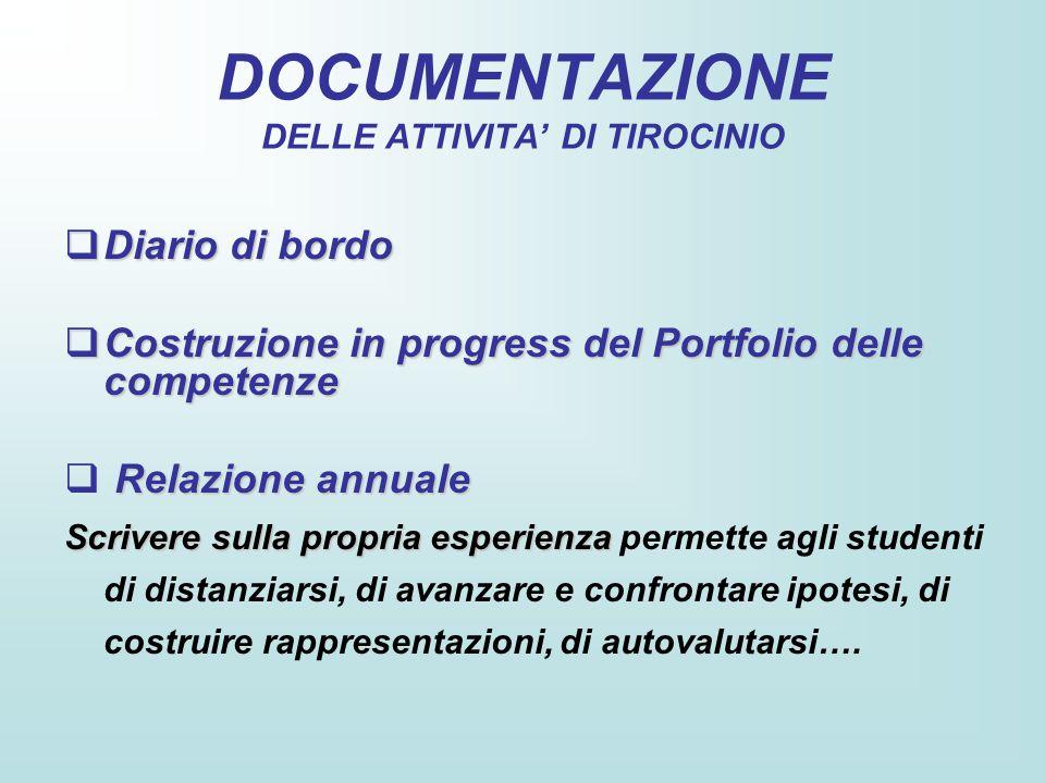 DOCUMENTAZIONE DELLE ATTIVITA' DI TIROCINIO