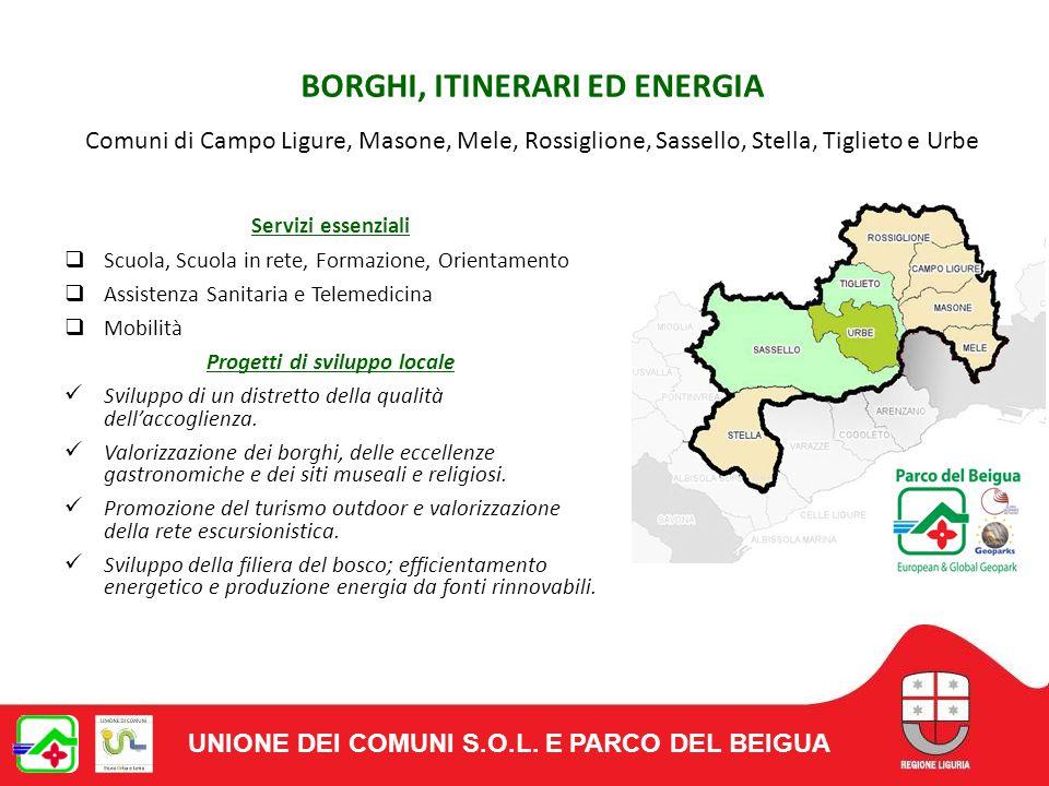 BORGHI, ITINERARI ED ENERGIA