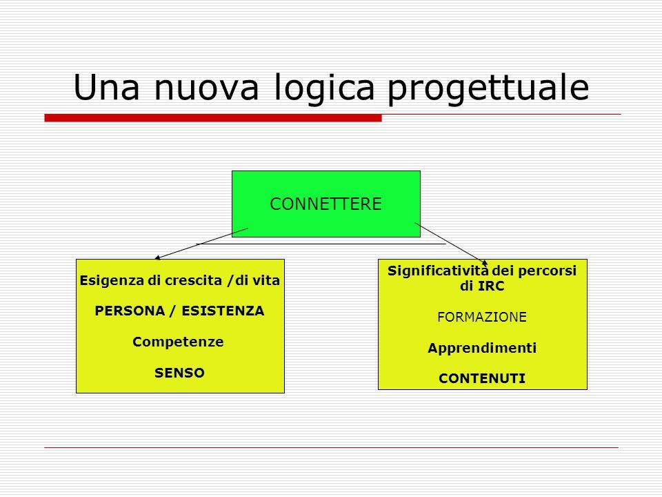 Una nuova logica progettuale