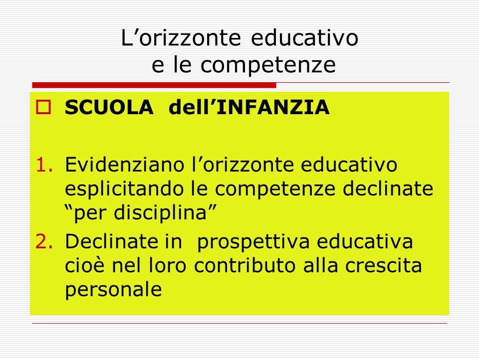 L'orizzonte educativo e le competenze