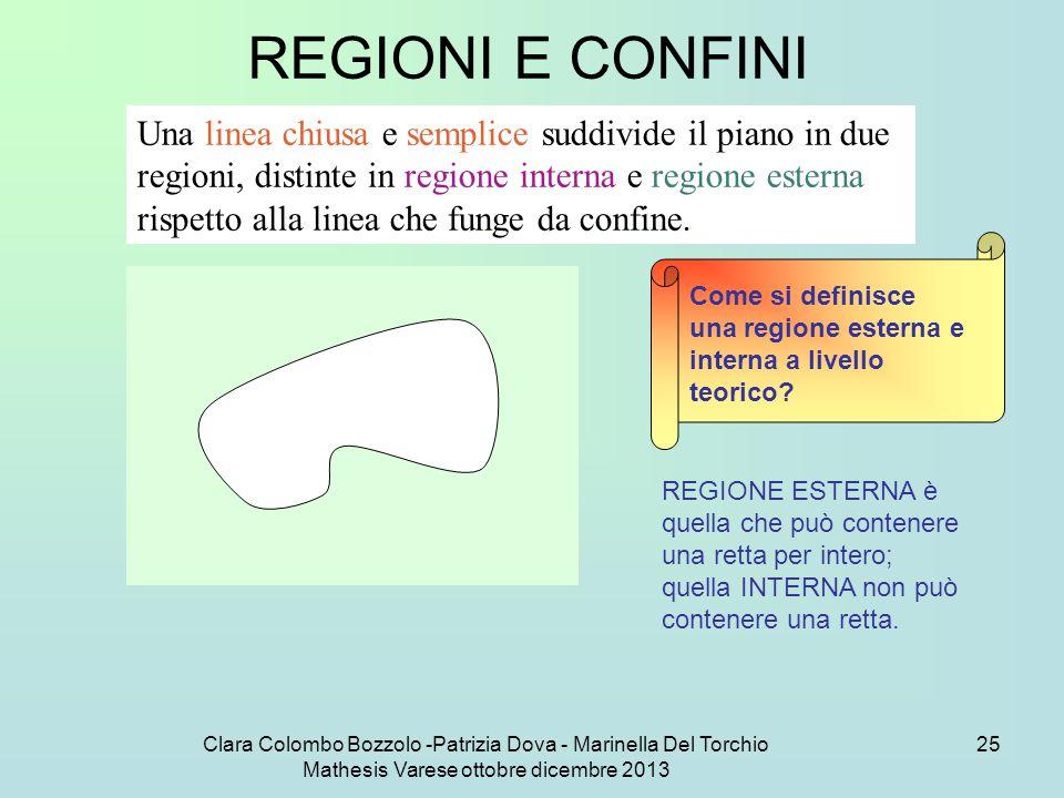 REGIONI E CONFINI
