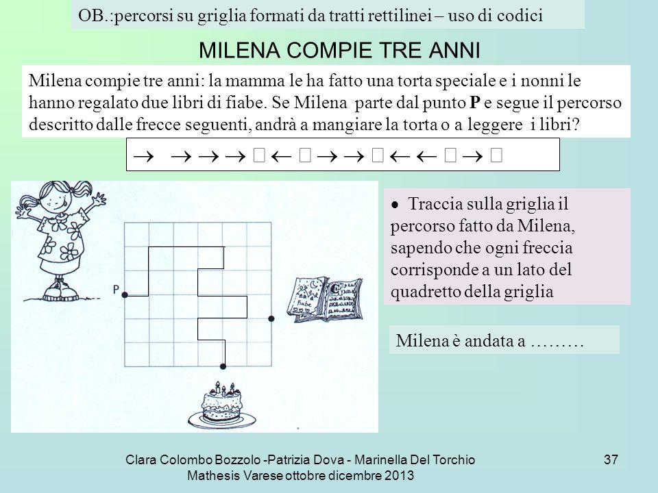 MILENA COMPIE TRE ANNI ®   ® ® ® ¯ ¬ ¯ ® ® ¯ ¬ ¬ ¯ ® ¯