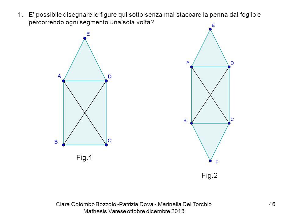 E possibile disegnare le figure qui sotto senza mai staccare la penna dal foglio e percorrendo ogni segmento una sola volta