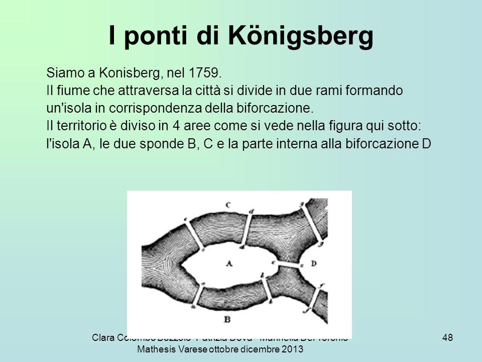 I ponti di Königsberg Siamo a Konisberg, nel 1759.