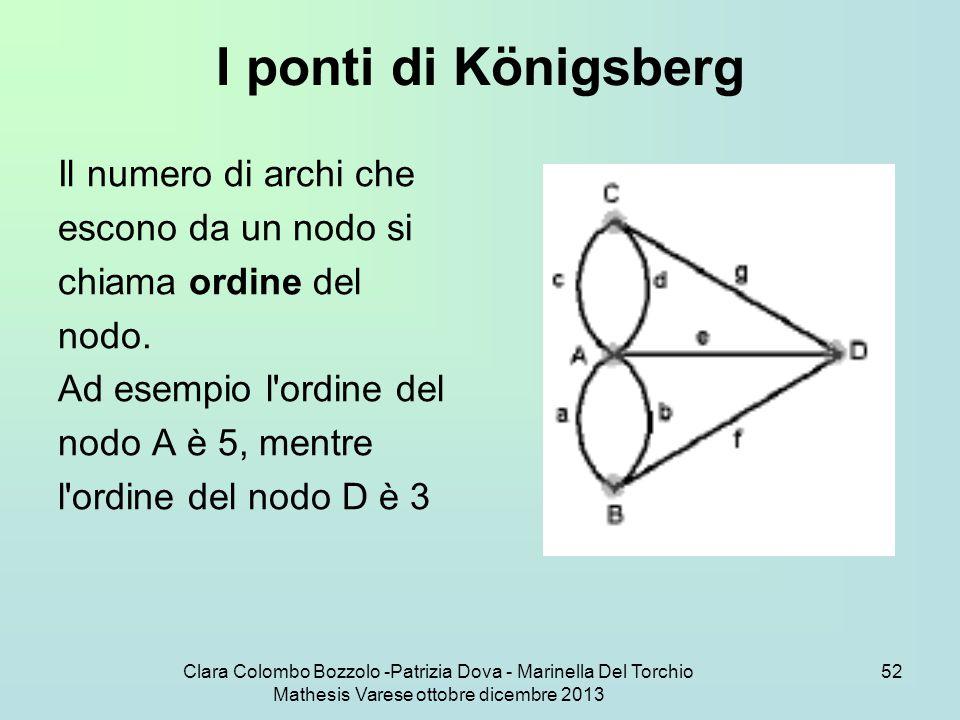 I ponti di Königsberg Il numero di archi che escono da un nodo si