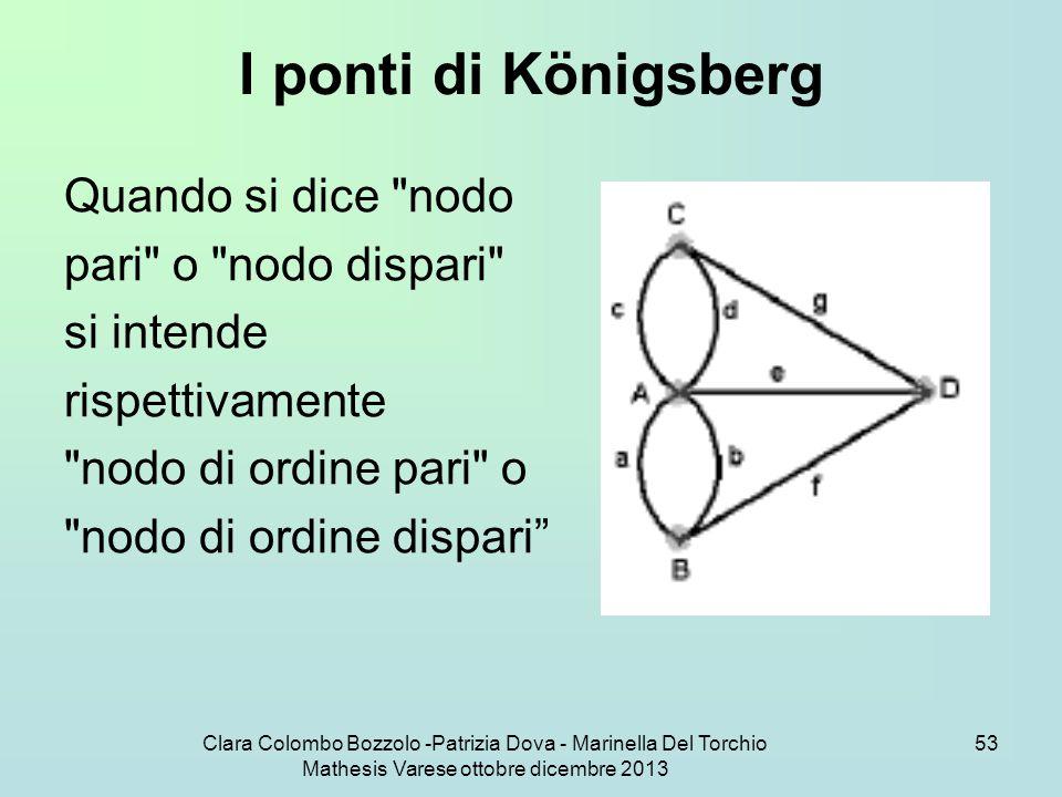 I ponti di Königsberg Quando si dice nodo pari o nodo dispari