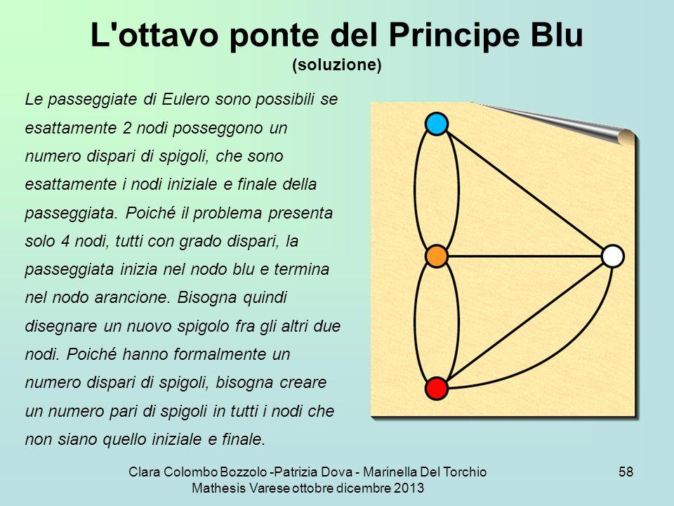 L ottavo ponte del Principe Blu (soluzione)