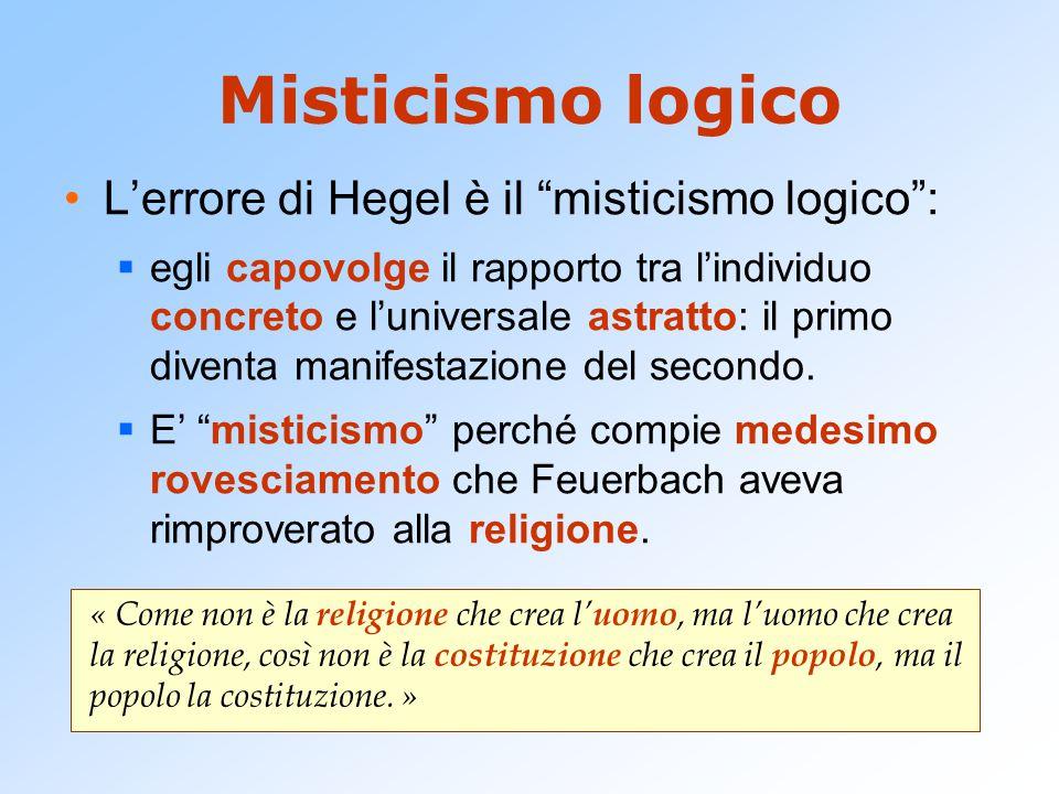 Misticismo logico L'errore di Hegel è il misticismo logico :