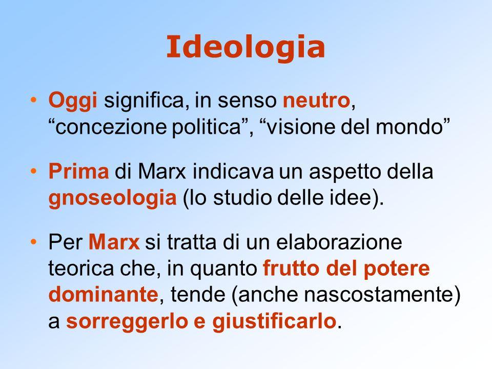 Ideologia Oggi significa, in senso neutro, concezione politica , visione del mondo