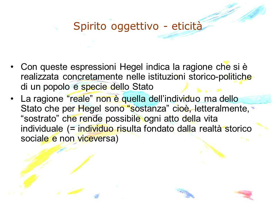 Spirito oggettivo - eticità